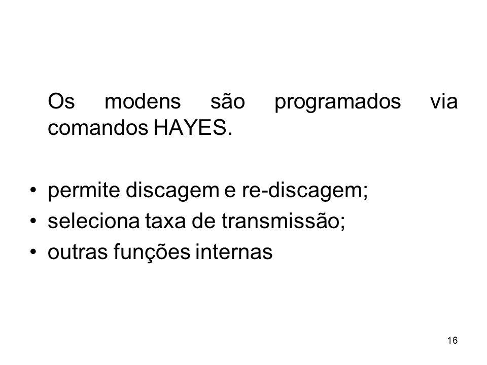 Os modens são programados via comandos HAYES.
