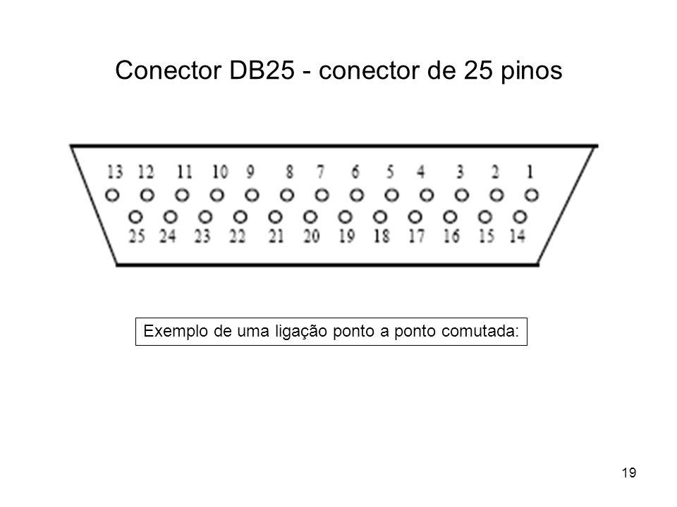 Conector DB25 - conector de 25 pinos