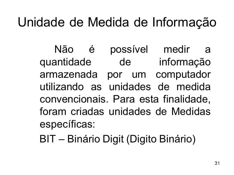 Unidade de Medida de Informação
