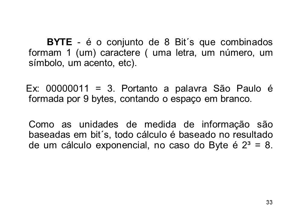 BYTE - é o conjunto de 8 Bit´s que combinados formam 1 (um) caractere ( uma letra, um número, um símbolo, um acento, etc).