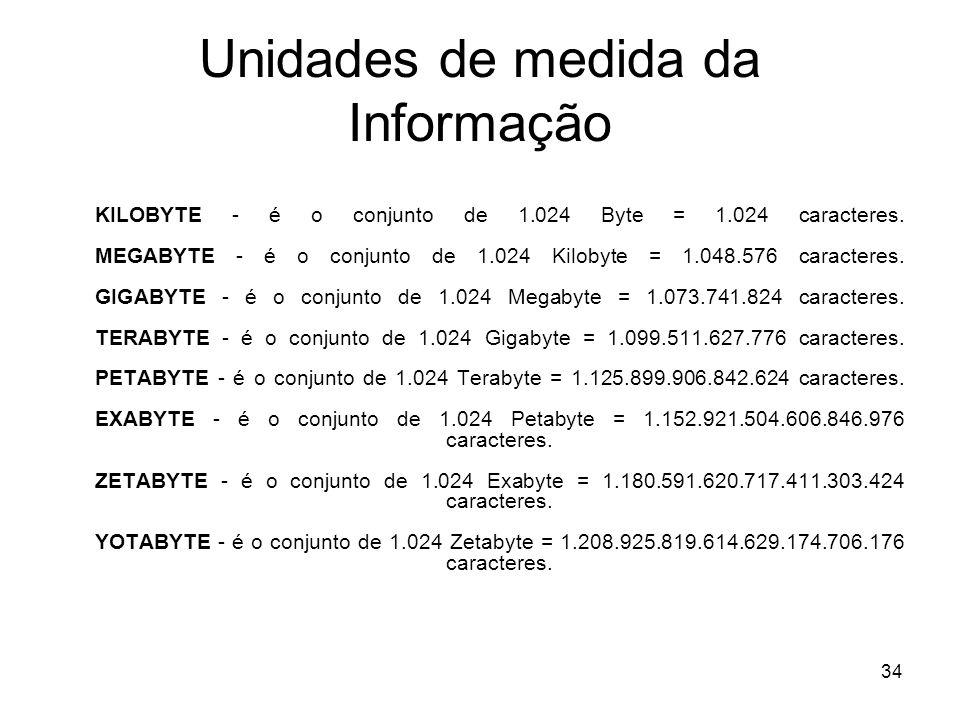 Unidades de medida da Informação