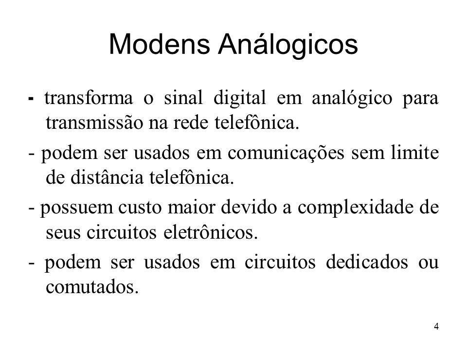 Modens Análogicos - transforma o sinal digital em analógico para transmissão na rede telefônica.