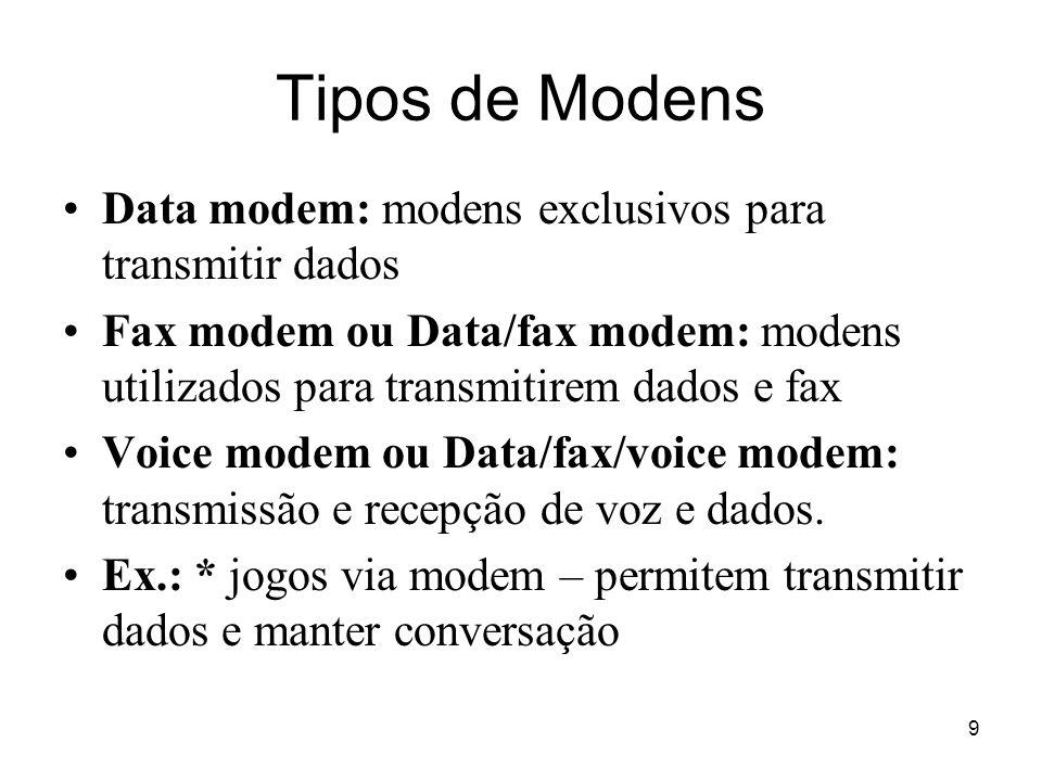 Tipos de Modens Data modem: modens exclusivos para transmitir dados