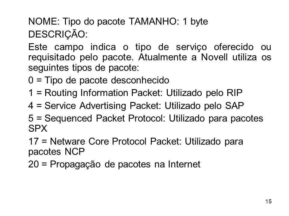 NOME: Tipo do pacote TAMANHO: 1 byte