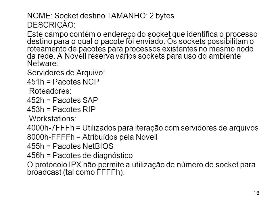 NOME: Socket destino TAMANHO: 2 bytes