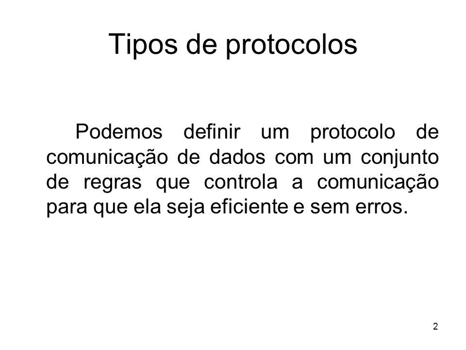 Tipos de protocolos