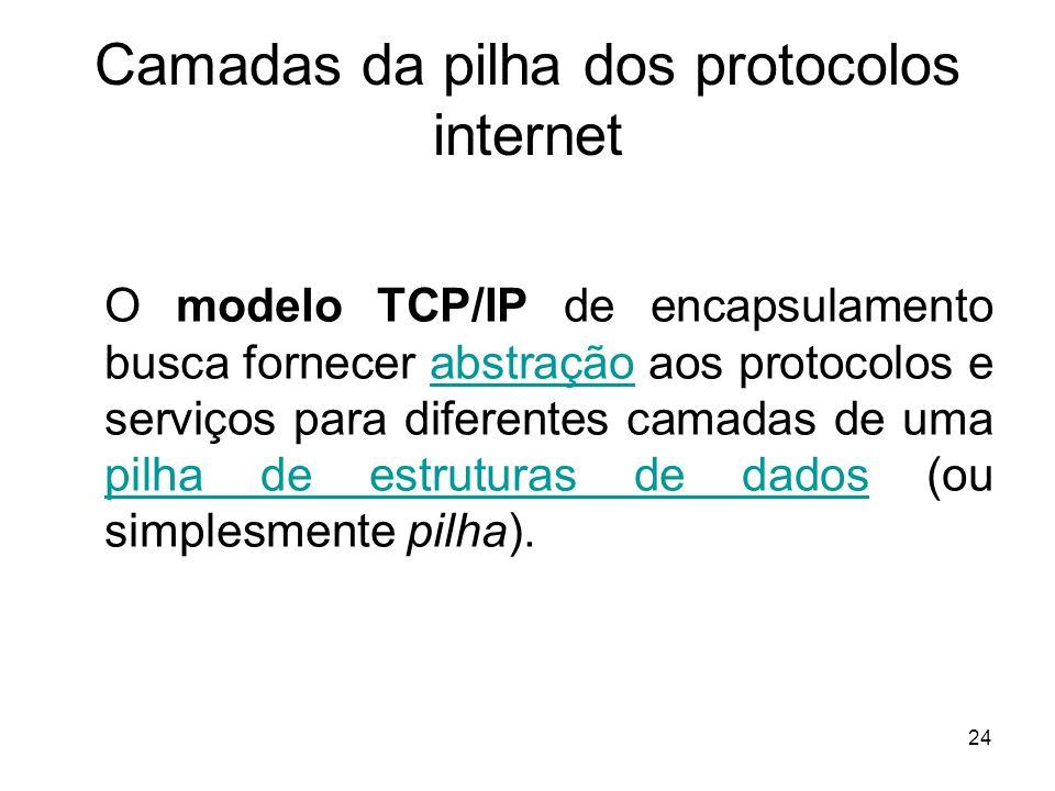 Camadas da pilha dos protocolos internet