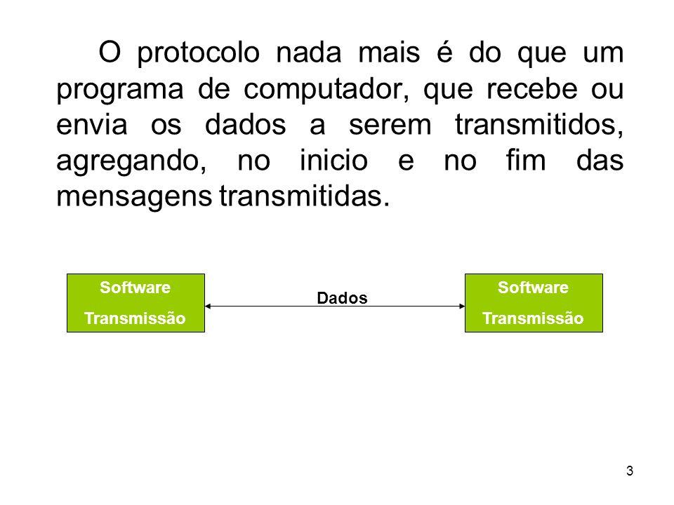 O protocolo nada mais é do que um programa de computador, que recebe ou envia os dados a serem transmitidos, agregando, no inicio e no fim das mensagens transmitidas.