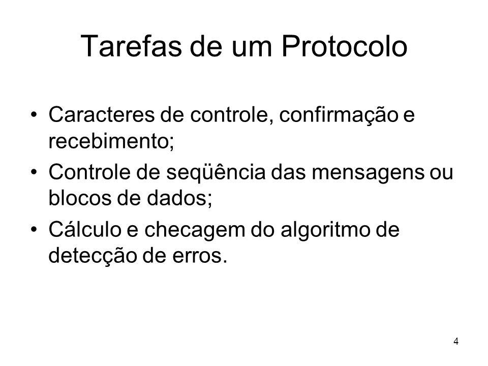 Tarefas de um Protocolo