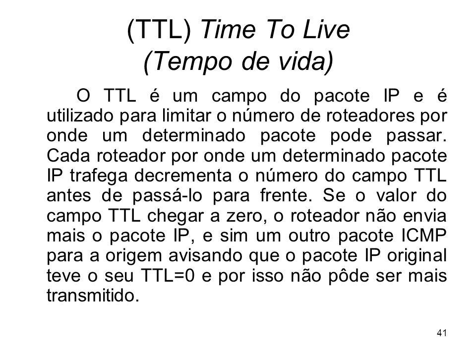 (TTL) Time To Live (Tempo de vida)