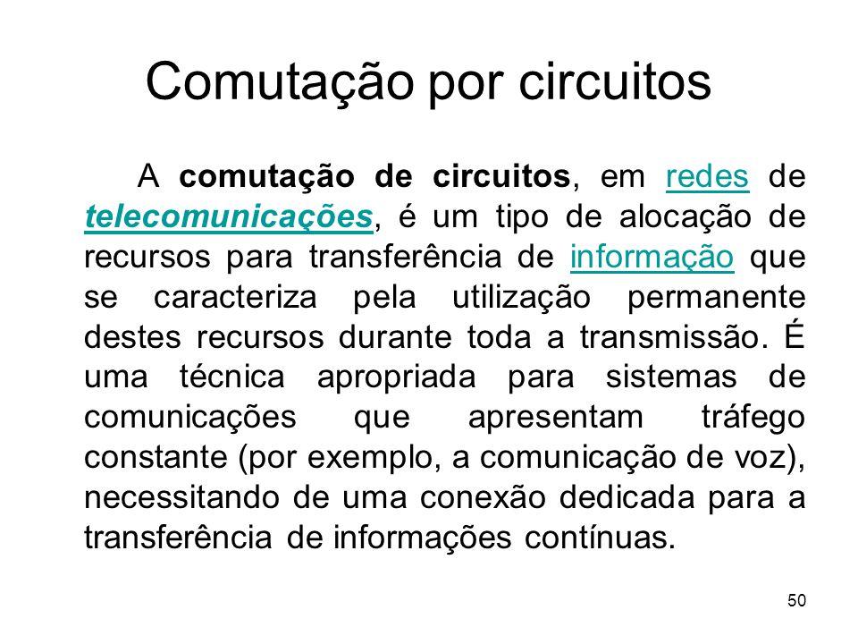 Comutação por circuitos