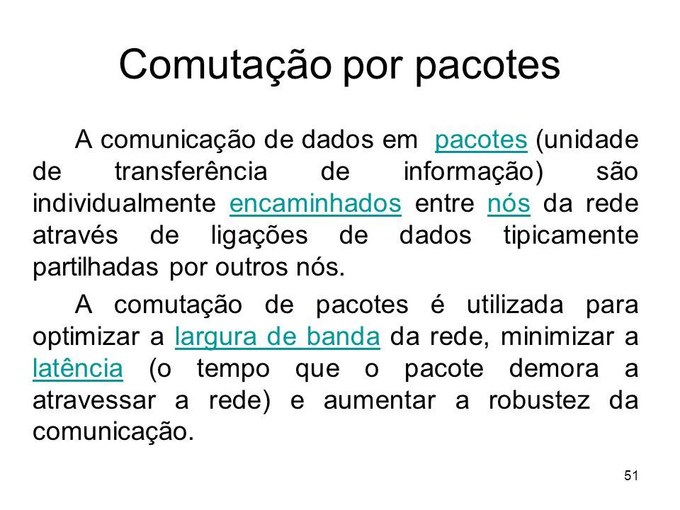 Comutação por pacotes