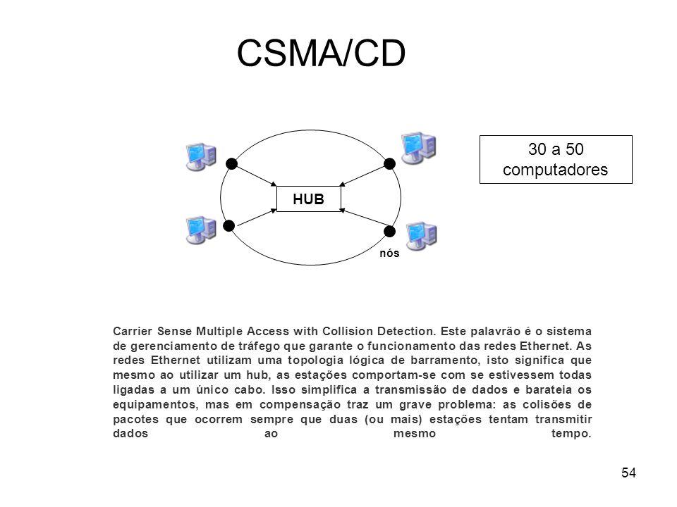 CSMA/CD 30 a 50 computadores HUB
