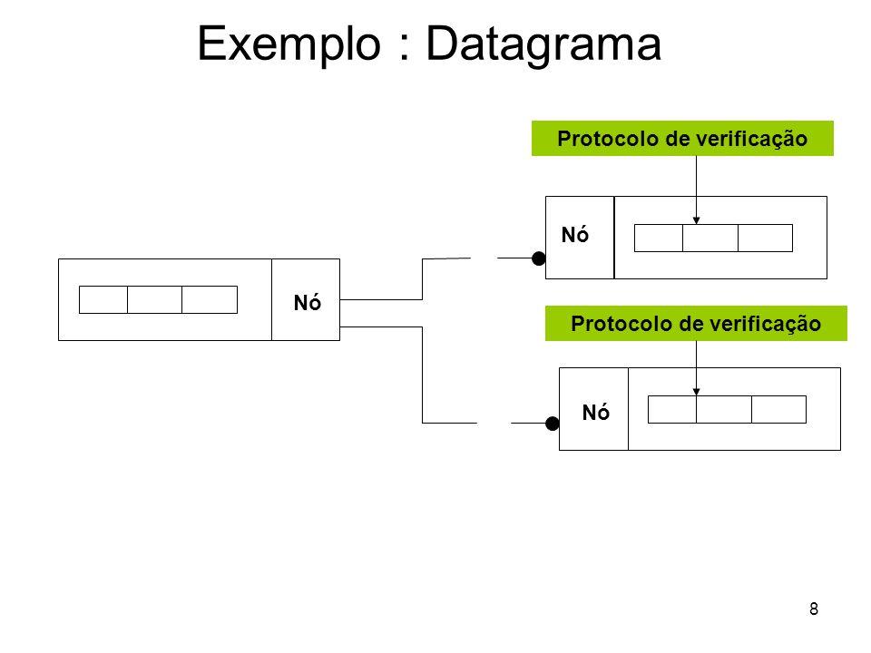Protocolo de verificação Protocolo de verificação