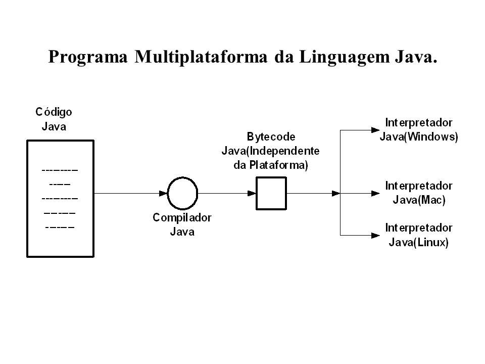 Programa Multiplataforma da Linguagem Java.