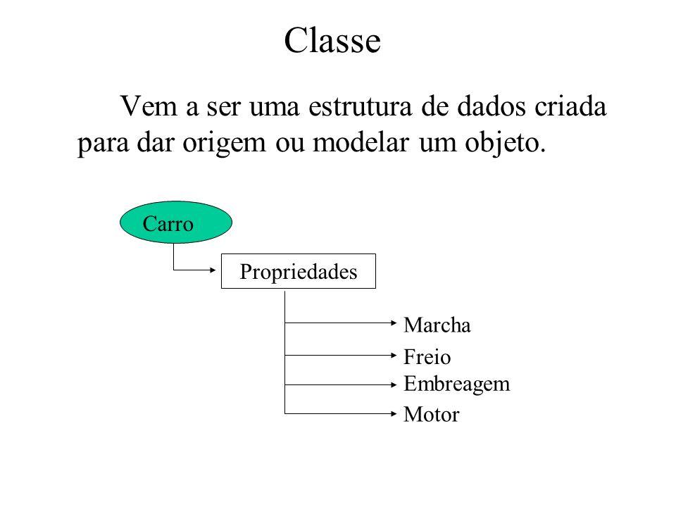Classe Vem a ser uma estrutura de dados criada para dar origem ou modelar um objeto. Carro. Propriedades.