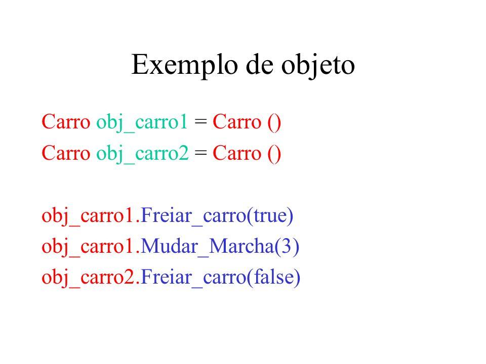 Exemplo de objeto Carro obj_carro1 = Carro ()