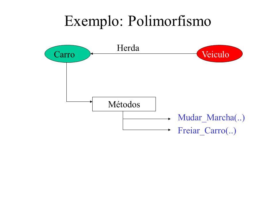 Exemplo: Polimorfismo
