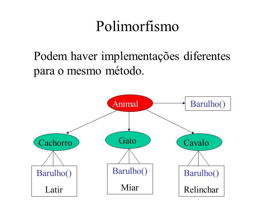 Polimorfismo Podem haver implementações diferentes para o mesmo método. Animal. Barulho() Gato. Cachorro.