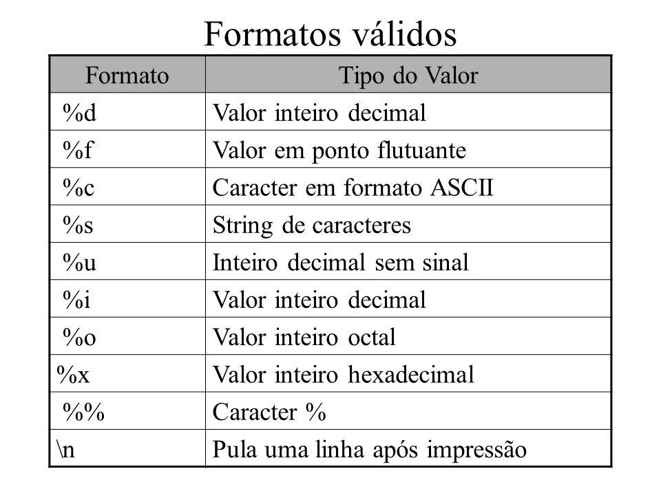 Formatos válidos Formato Tipo do Valor %d Valor inteiro decimal %f
