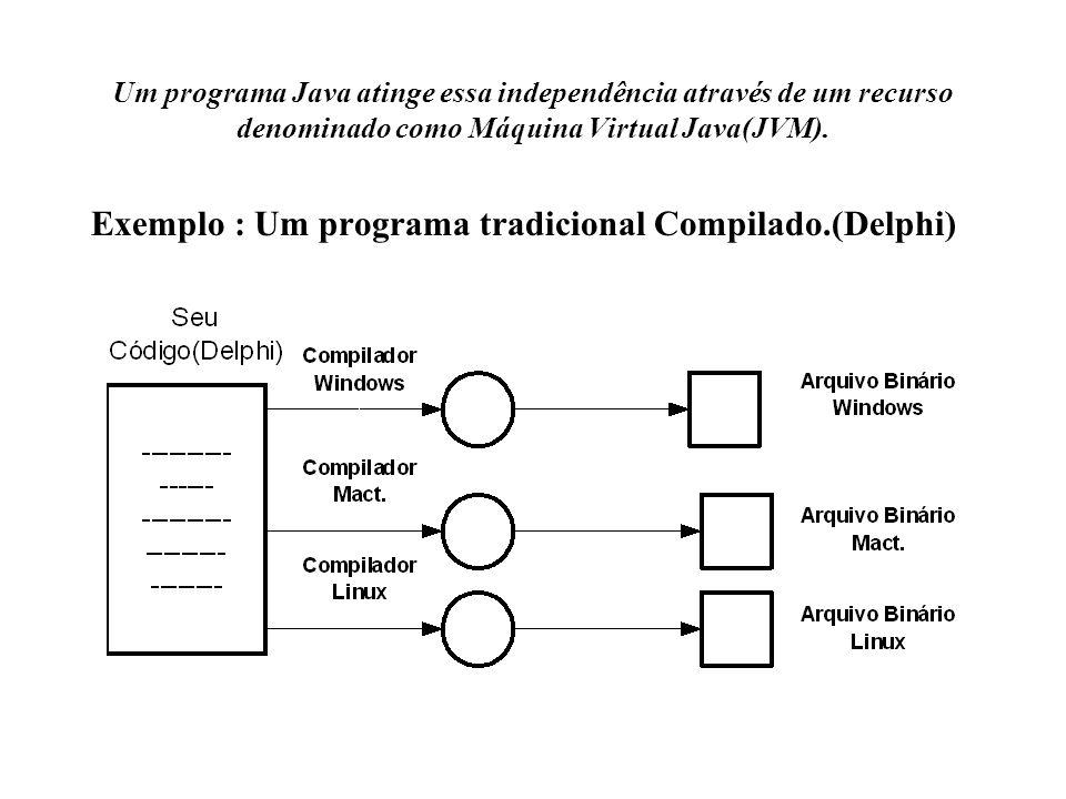 Exemplo : Um programa tradicional Compilado.(Delphi)