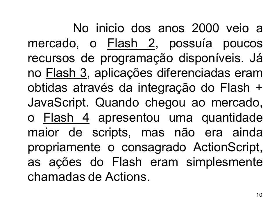No inicio dos anos 2000 veio a mercado, o Flash 2, possuía poucos recursos de programação disponíveis.