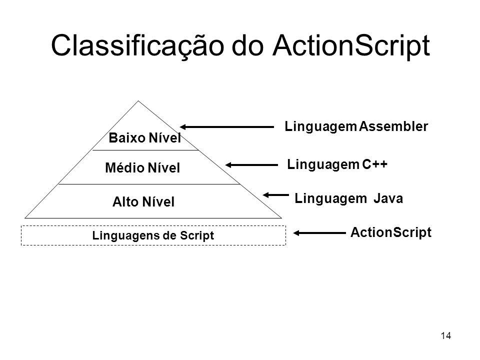 Classificação do ActionScript