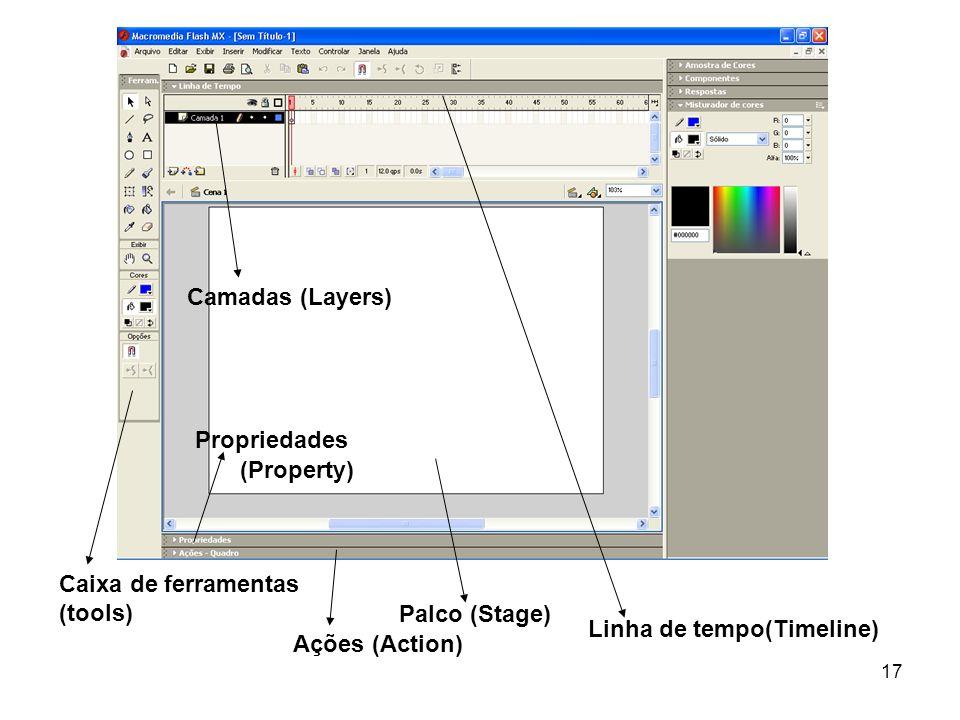 Camadas (Layers)Propriedades. (Property) Caixa de ferramentas (tools) Palco (Stage) Linha de tempo(Timeline)