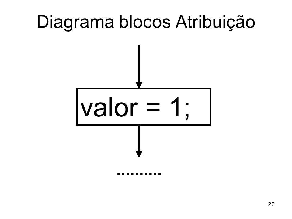 Diagrama blocos Atribuição