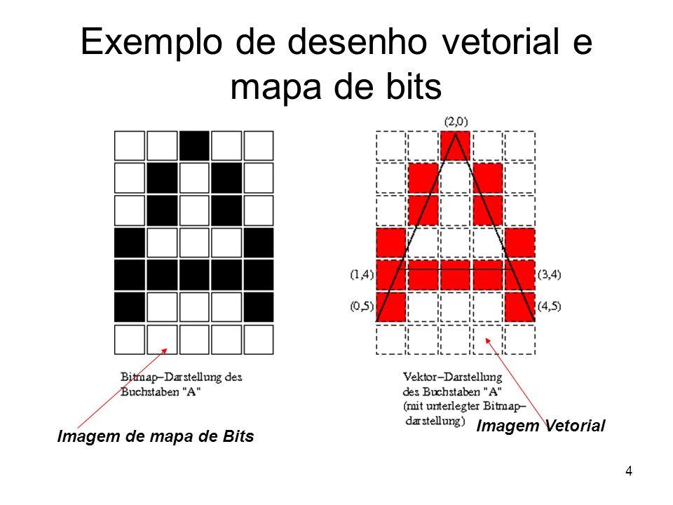 Exemplo de desenho vetorial e mapa de bits