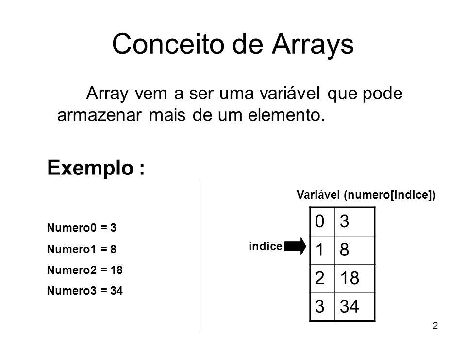 Conceito de Arrays Exemplo :