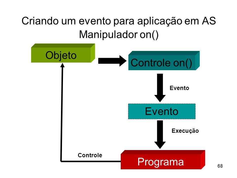Criando um evento para aplicação em AS Manipulador on()