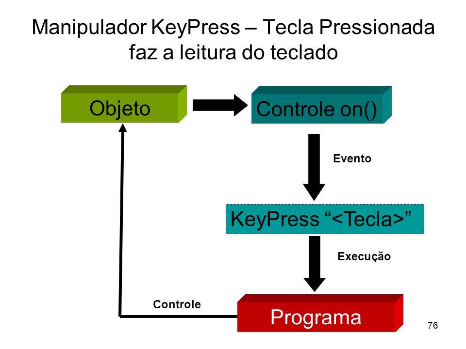 Manipulador KeyPress – Tecla Pressionada faz a leitura do teclado