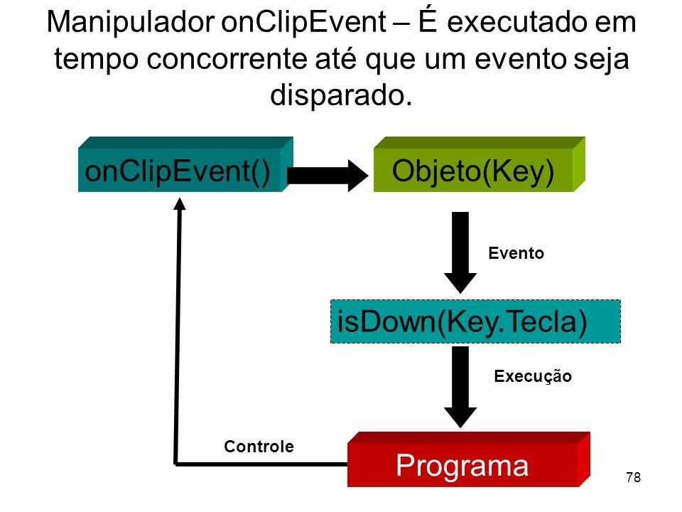 Manipulador onClipEvent – É executado em tempo concorrente até que um evento seja disparado.