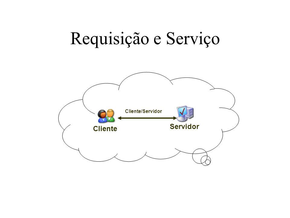 Requisição e Serviço Cliente/Servidor Servidor Cliente