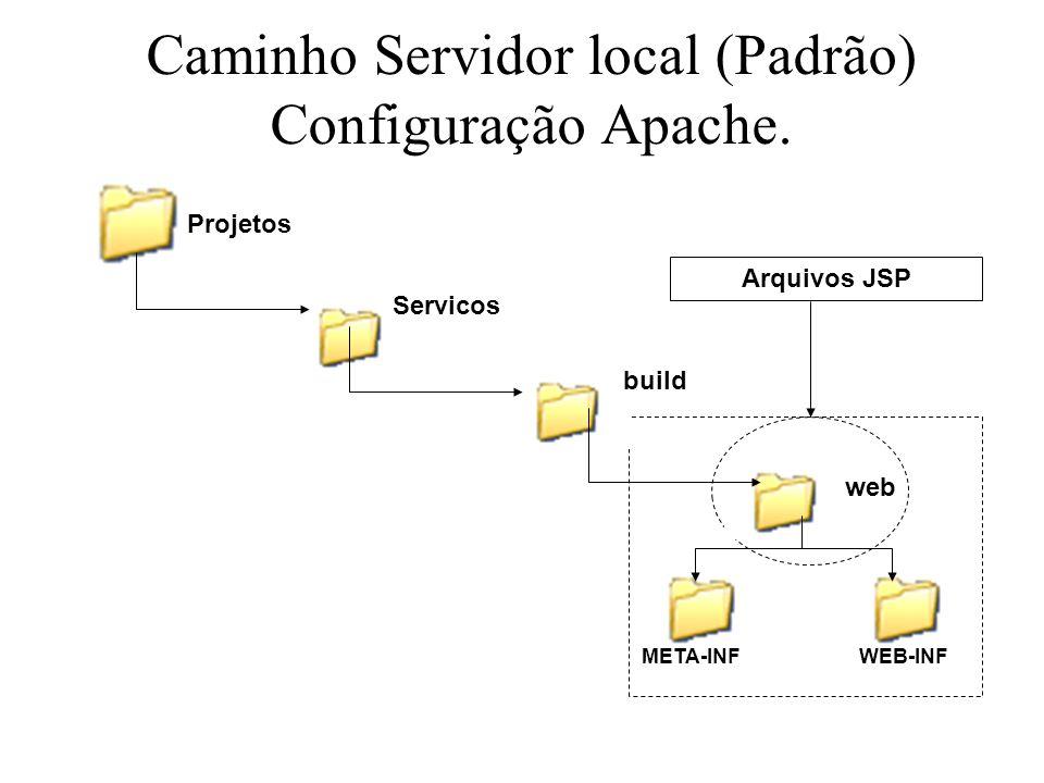 Caminho Servidor local (Padrão) Configuração Apache.