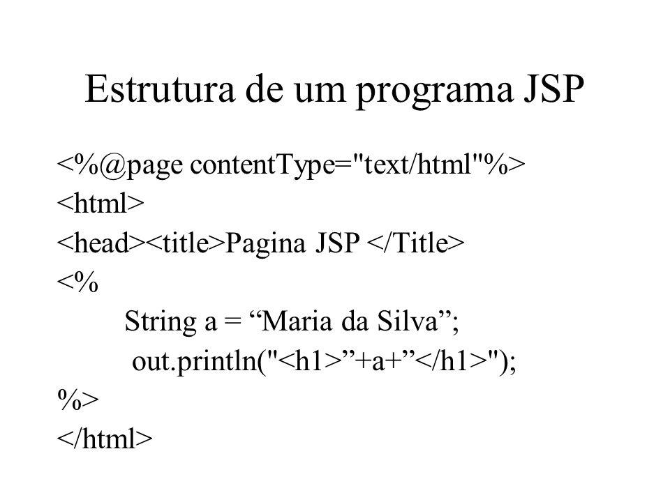 Estrutura de um programa JSP