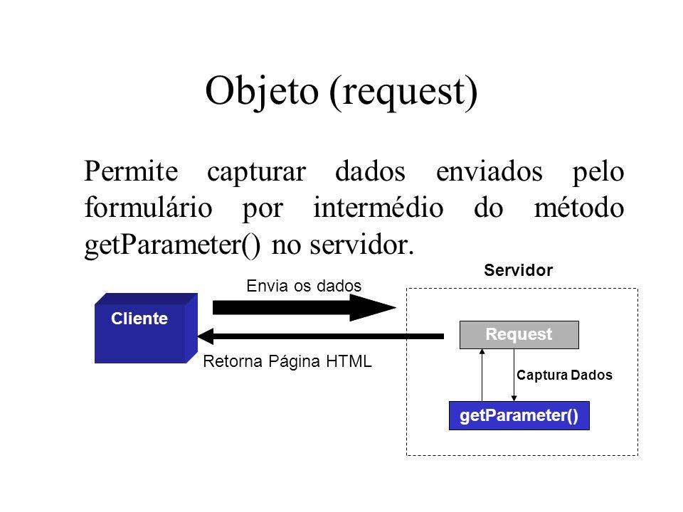 Objeto (request)Permite capturar dados enviados pelo formulário por intermédio do método getParameter() no servidor.