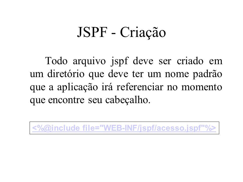 JSPF - Criação