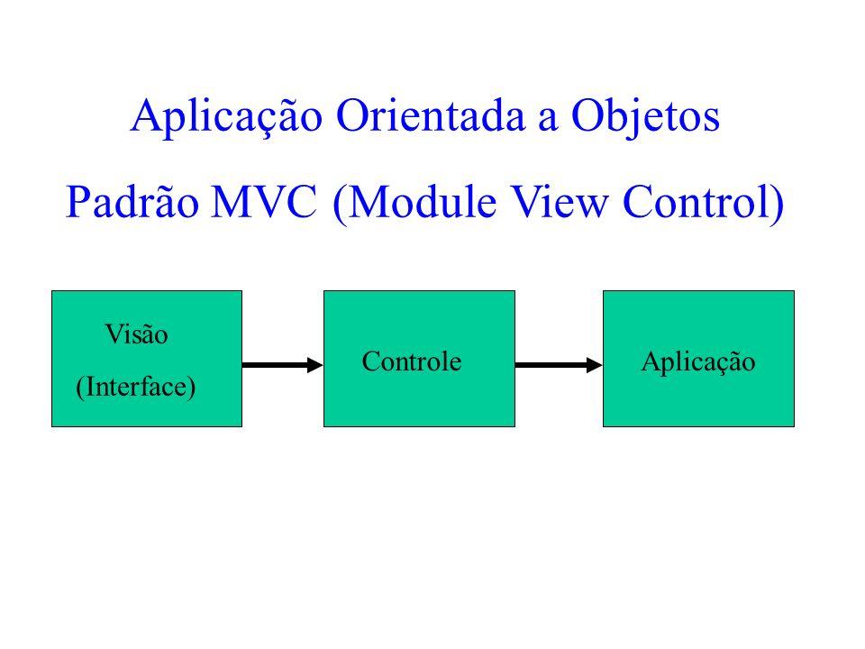 Aplicação Orientada a Objetos Padrão MVC (Module View Control)