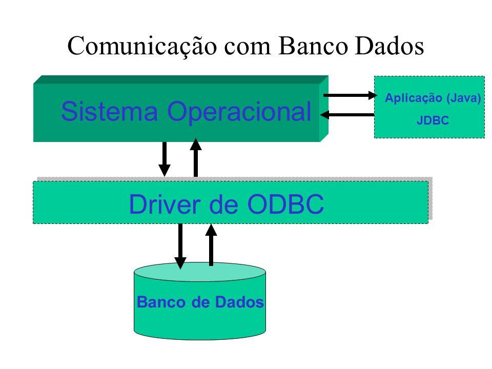 Comunicação com Banco Dados