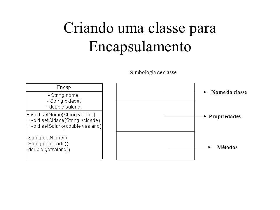 Criando uma classe para Encapsulamento