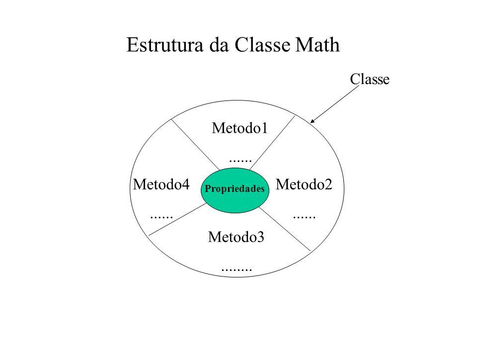 Estrutura da Classe Math