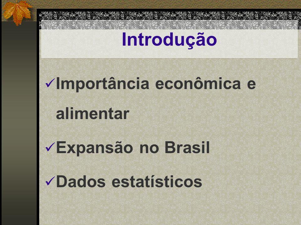 Introdução Importância econômica e alimentar Expansão no Brasil