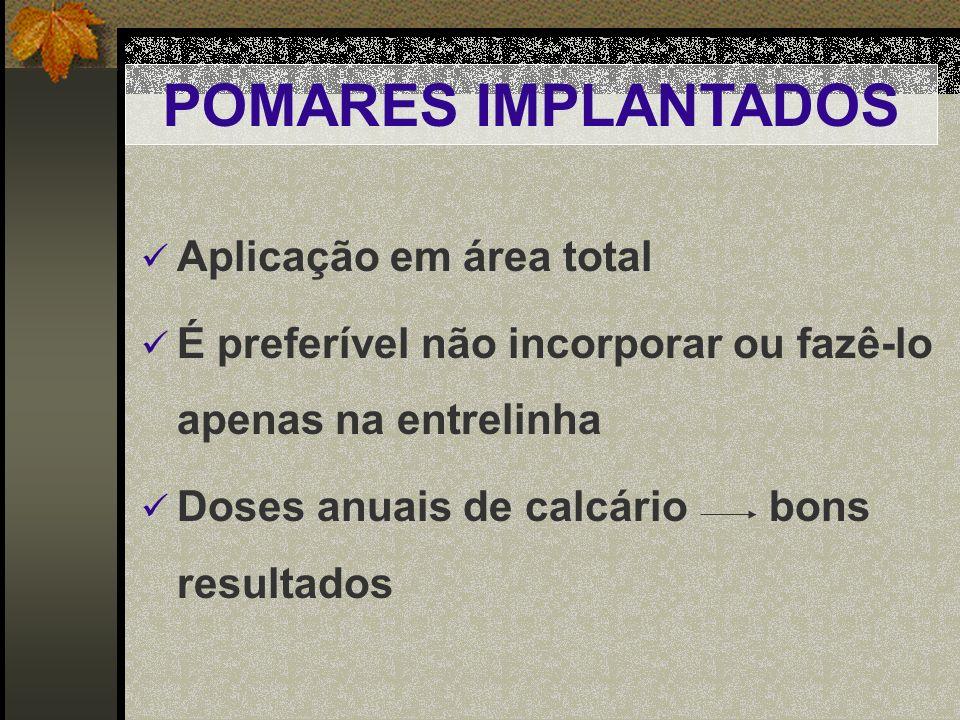 POMARES IMPLANTADOS Aplicação em área total
