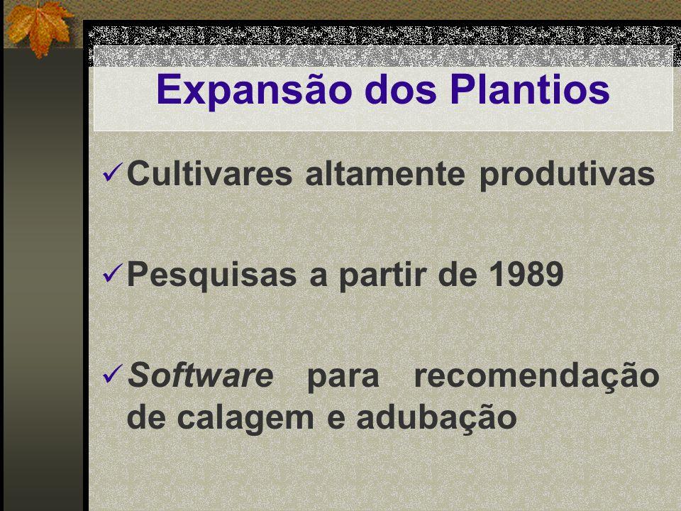 Expansão dos Plantios Cultivares altamente produtivas