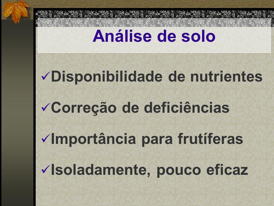 Análise de solo Disponibilidade de nutrientes Correção de deficiências