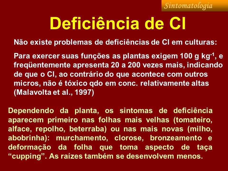 Deficiência de Cl Sintomatologia