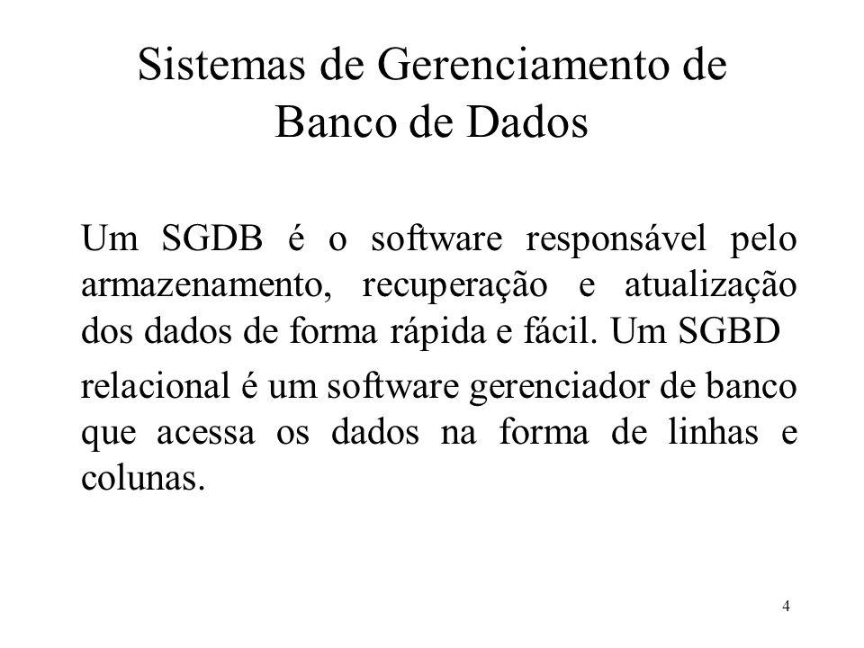 Sistemas de Gerenciamento de Banco de Dados