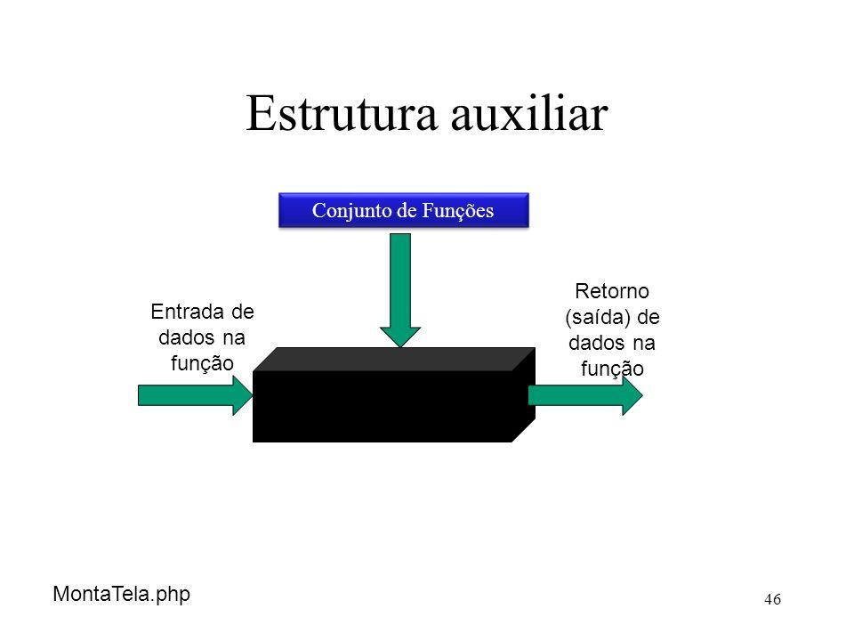 Estrutura auxiliar Conjunto de Funções